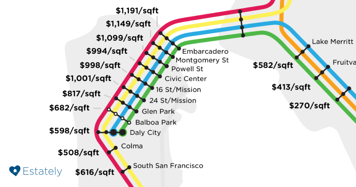 Bay Area Home Prices by Transit Stop Estately