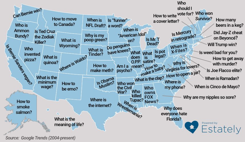 You Wont Believe The Questions Each State Googles More Than Any – Usa Map Google