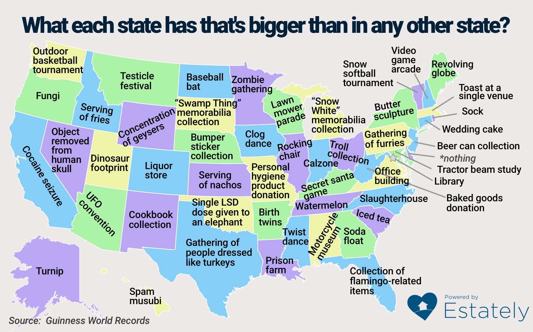 Amazing What Each State Has Thats Bigger Than In Any Other State Frankydiablos Diy Chair Ideas Frankydiabloscom